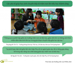 Ingredients for a successful transition from primary to preschool education